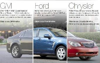 GM Ford Chrysler.jpg